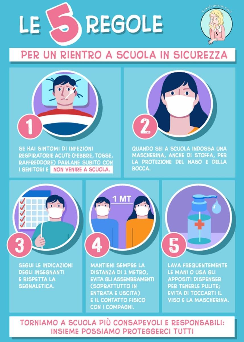 Le regole per il rientro a scuola