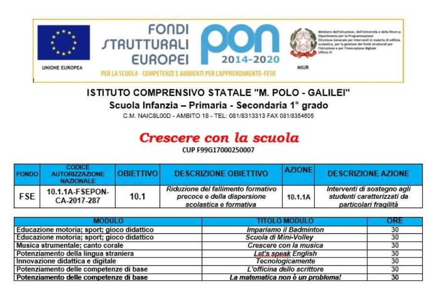 PON DISAGIO 10.1.1A-FSEPON-CA-2017-287